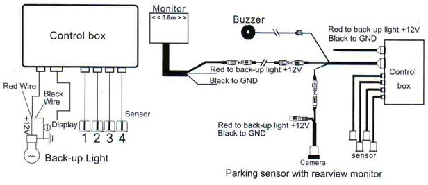 4 X Parking Sensors With Integrated Ccd Camera